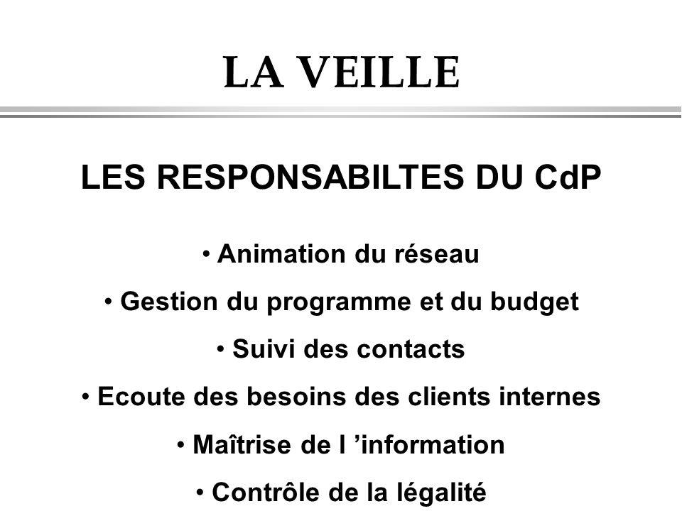 LA VEILLE LES RESPONSABILTES DU CdP • Animation du réseau • Gestion du programme et du budget • Suivi des contacts • Ecoute des besoins des clients in