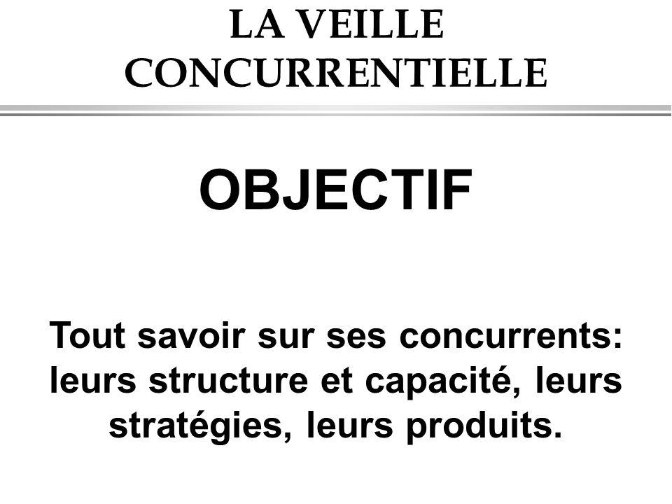 OBJECTIF Tout savoir sur ses concurrents: leurs structure et capacité, leurs stratégies, leurs produits.
