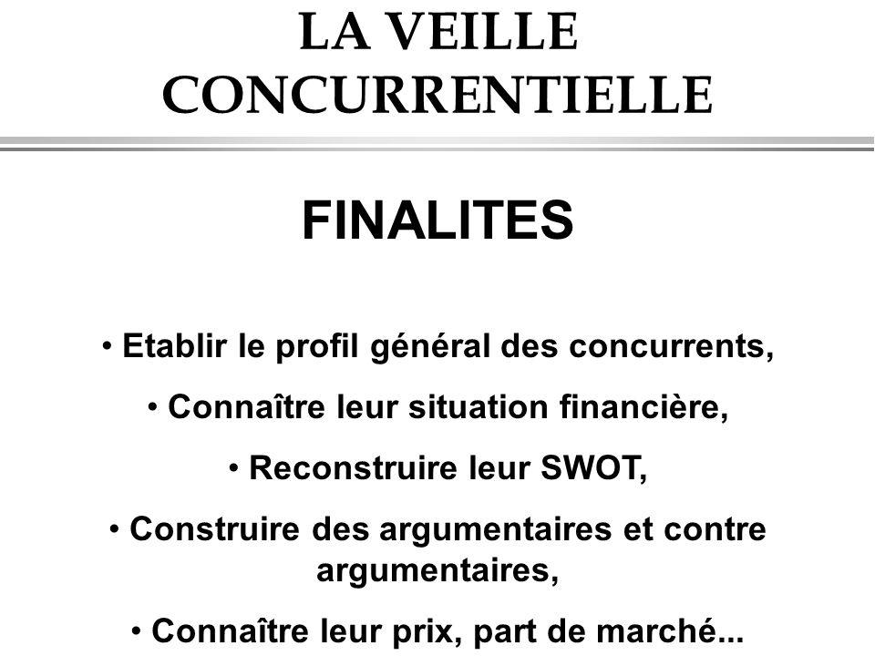 LA VEILLE CONCURRENTIELLE FINALITES • Etablir le profil général des concurrents, • Connaître leur situation financière, • Reconstruire leur SWOT, • Co