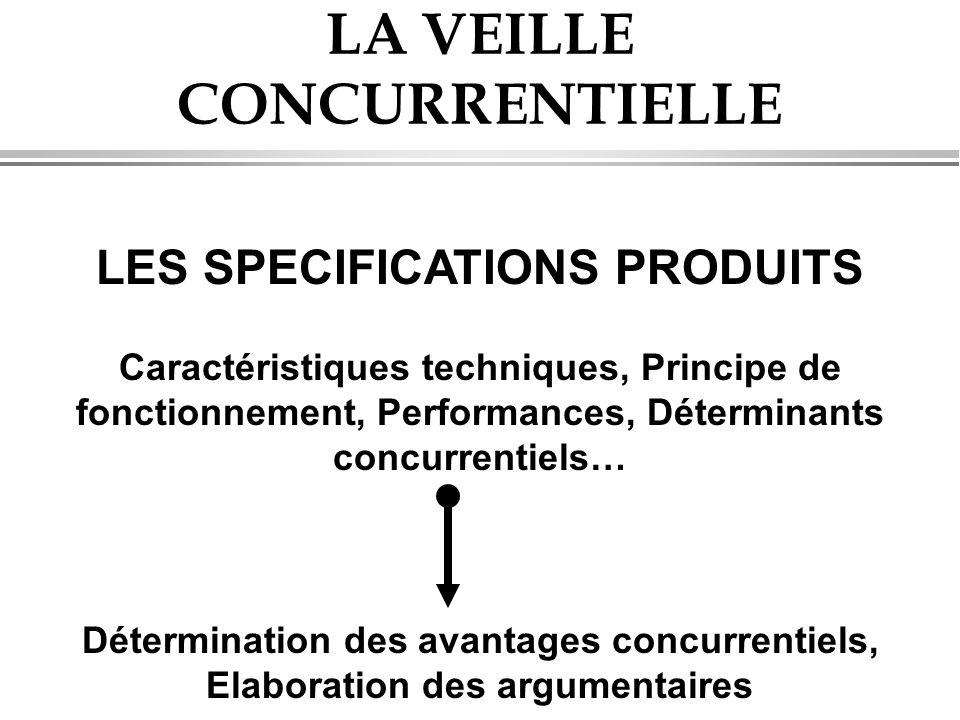 LA VEILLE CONCURRENTIELLE LES SPECIFICATIONS PRODUITS Caractéristiques techniques, Principe de fonctionnement, Performances, Déterminants concurrentiels… Détermination des avantages concurrentiels, Elaboration des argumentaires