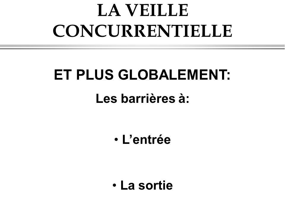 LA VEILLE CONCURRENTIELLE ET PLUS GLOBALEMENT: Les barrières à: • L'entrée • La sortie