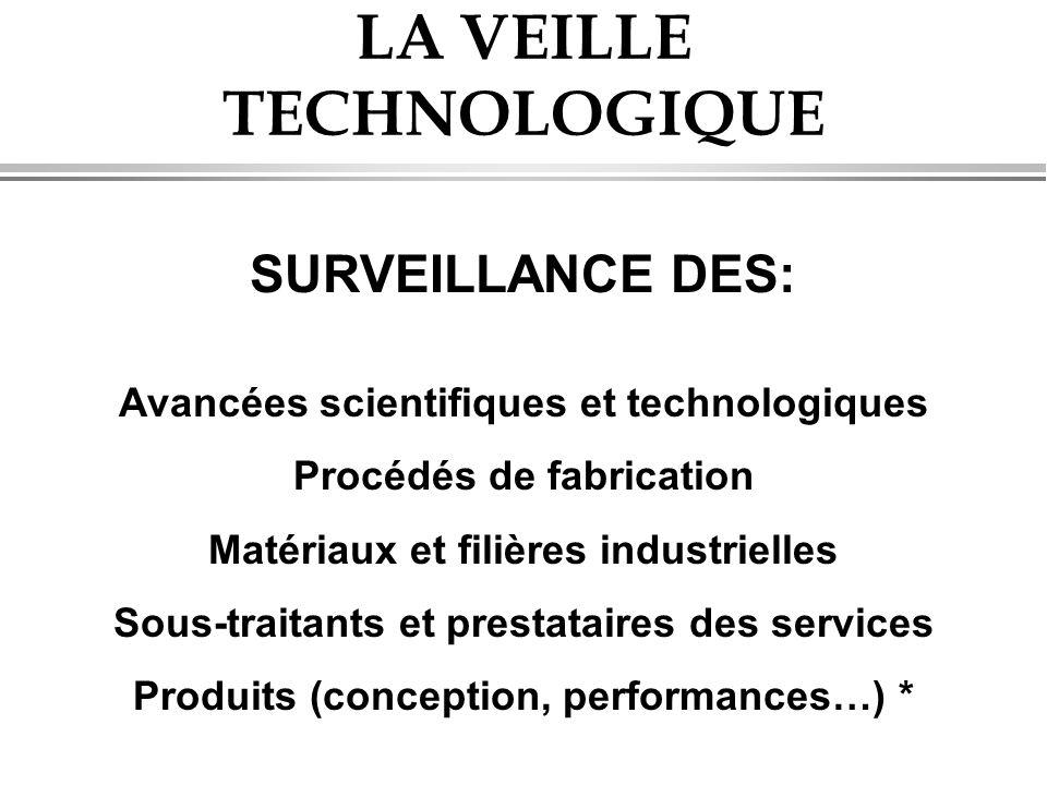 SURVEILLANCE DES: Avancées scientifiques et technologiques Procédés de fabrication Matériaux et filières industrielles Sous-traitants et prestataires des services Produits (conception, performances…) *