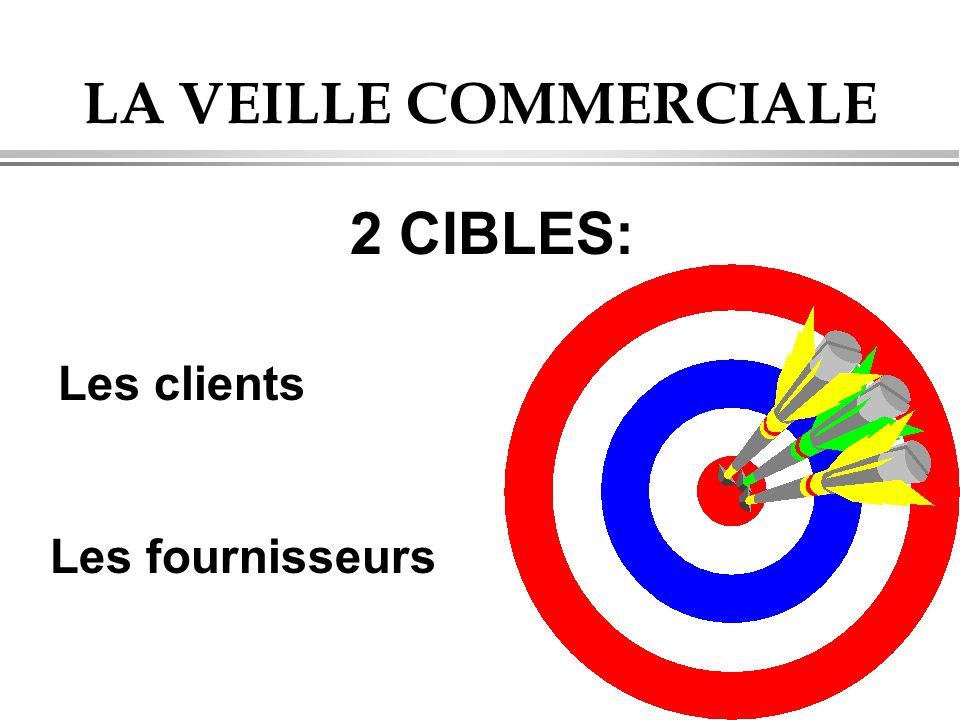 2 CIBLES: Les clients Les fournisseurs