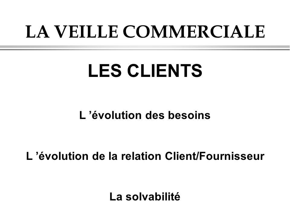 LA VEILLE COMMERCIALE LES CLIENTS L 'évolution des besoins L 'évolution de la relation Client/Fournisseur La solvabilité
