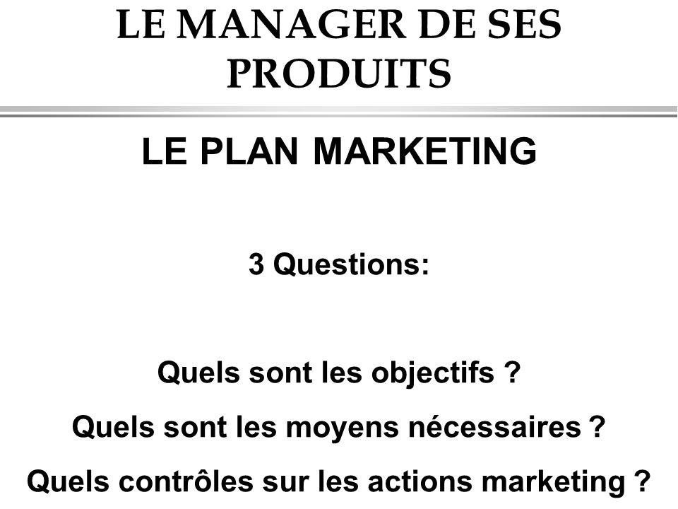 LE MANAGER DE SES PRODUITS LE PLAN MARKETING 3 Questions: Quels sont les objectifs ? Quels sont les moyens nécessaires ? Quels contrôles sur les actio