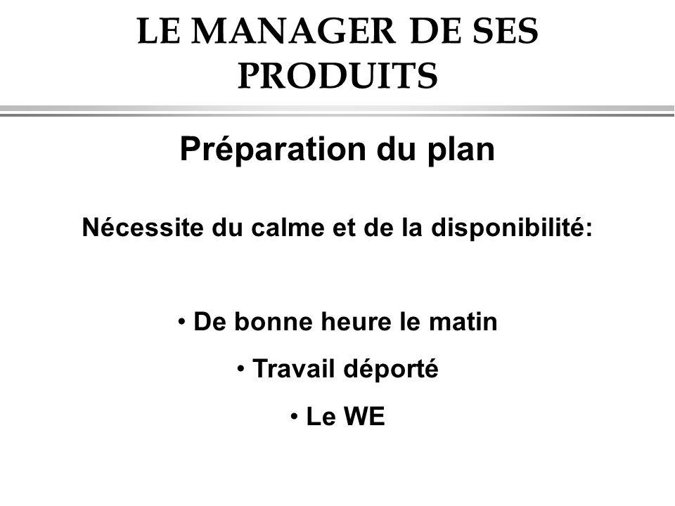 LE MANAGER DE SES PRODUITS Préparation du plan Nécessite du calme et de la disponibilité: • De bonne heure le matin • Travail déporté • Le WE