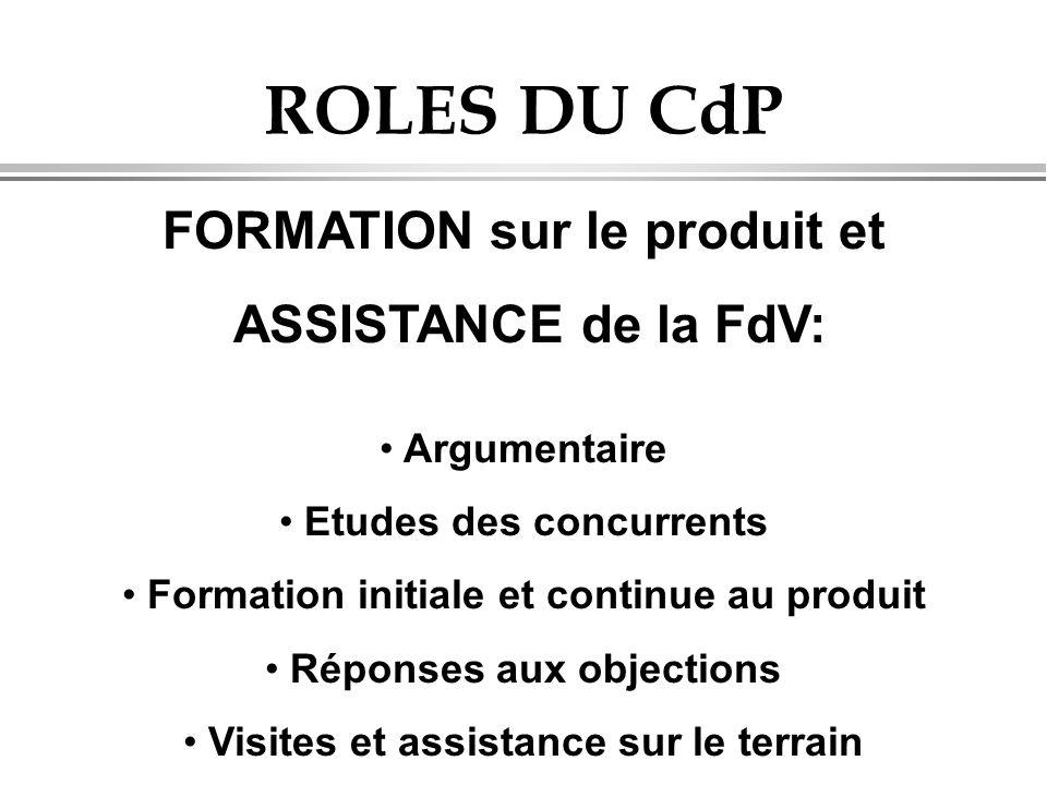 ROLES DU CdP FORMATION sur le produit et ASSISTANCE de la FdV: • Argumentaire • Etudes des concurrents • Formation initiale et continue au produit • Réponses aux objections • Visites et assistance sur le terrain