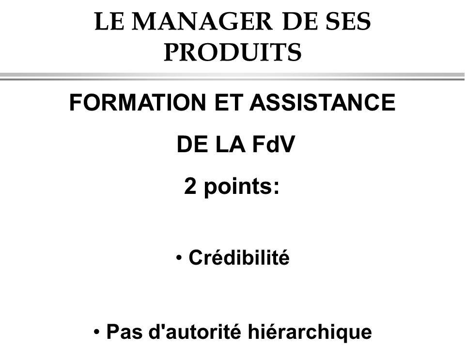 LE MANAGER DE SES PRODUITS FORMATION ET ASSISTANCE DE LA FdV 2 points: • Crédibilité • Pas d autorité hiérarchique