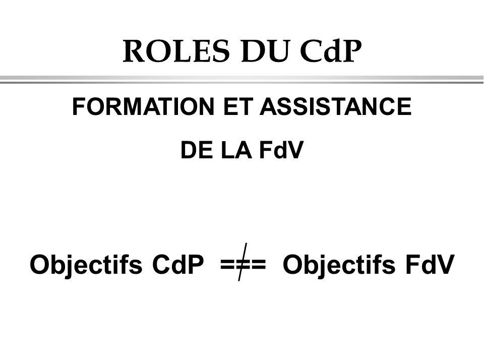 ROLES DU CdP FORMATION ET ASSISTANCE DE LA FdV Objectifs CdP === Objectifs FdV