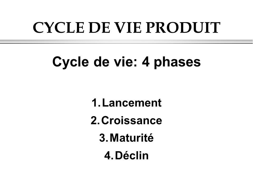 CYCLE DE VIE PRODUIT Cycle de vie: 4 phases 1.Lancement 2.Croissance 3.Maturité 4.Déclin