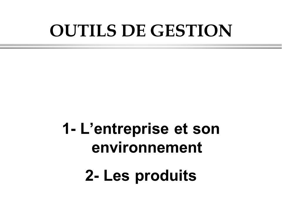 OUTILS DE GESTION 1- L'entreprise et son environnement 2- Les produits