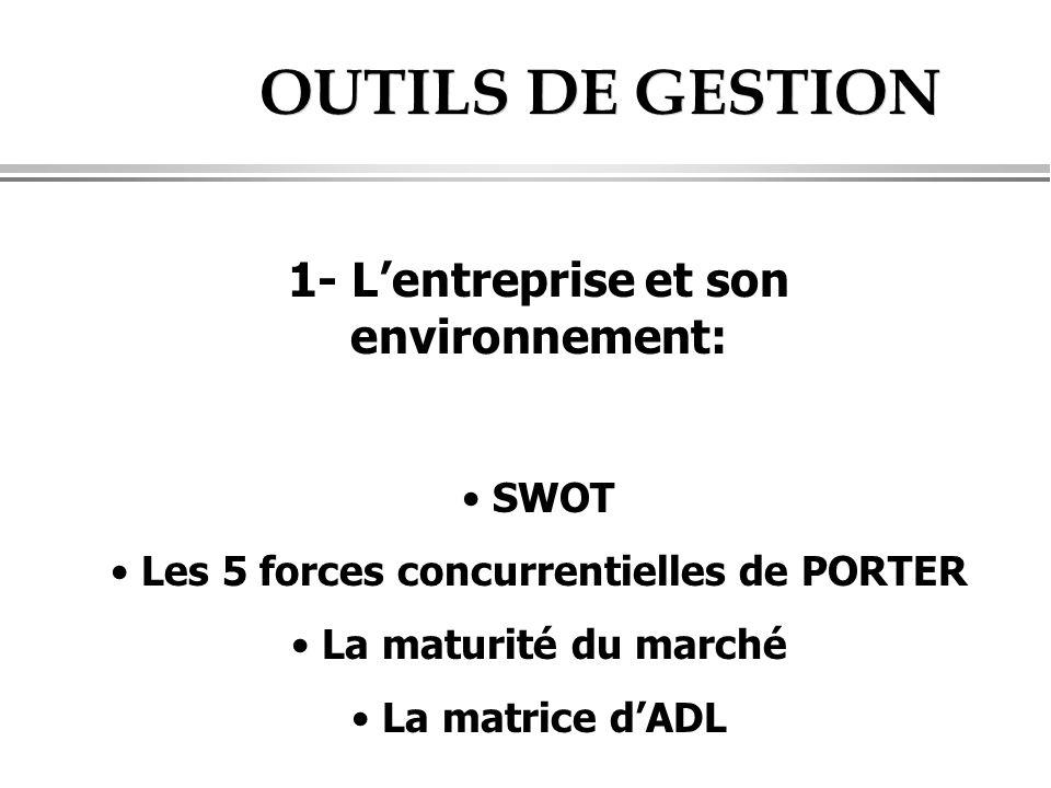 OUTILS DE GESTION 1- L'entreprise et son environnement: • SWOT • Les 5 forces concurrentielles de PORTER • La maturité du marché • La matrice d'ADL