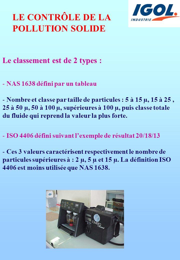 Le classement est de 2 types : - NAS 1638 défini par un tableau - Nombre et classe par taille de particules : 5 à 15 µ, 15 à 25, 25 à 50 µ, 50 à 100 µ, supérieures à 100 µ, puis classe totale du fluide qui reprend la valeur la plus forte.