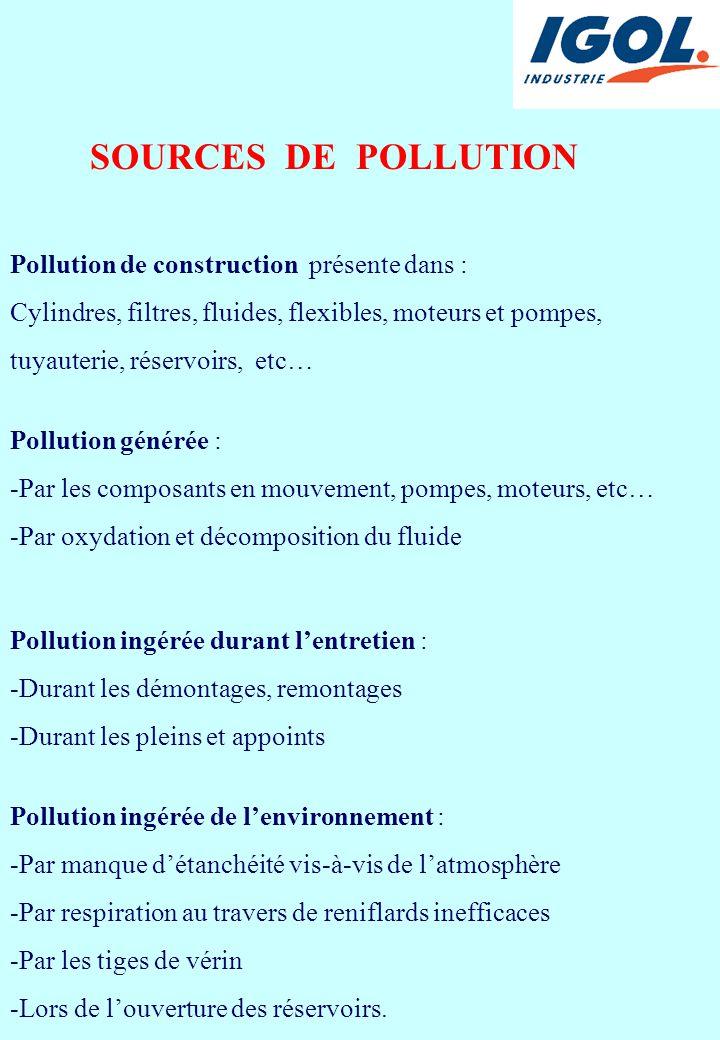 SOURCES DE POLLUTION Pollution de construction présente dans : Cylindres, filtres, fluides, flexibles, moteurs et pompes, tuyauterie, réservoirs, etc… Pollution générée : -Par les composants en mouvement, pompes, moteurs, etc… -Par oxydation et décomposition du fluide Pollution ingérée durant l'entretien : -Durant les démontages, remontages -Durant les pleins et appoints Pollution ingérée de l'environnement : -Par manque d'étanchéité vis-à-vis de l'atmosphère -Par respiration au travers de reniflards inefficaces -Par les tiges de vérin -Lors de l'ouverture des réservoirs.