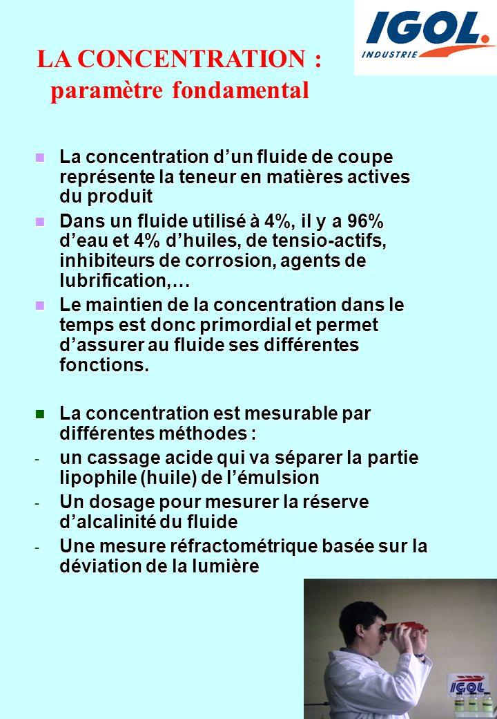 LA CONCENTRATION : paramètre fondamental  La concentration d'un fluide de coupe représente la teneur en matières actives du produit  Dans un fluide utilisé à 4%, il y a 96% d'eau et 4% d'huiles, de tensio-actifs, inhibiteurs de corrosion, agents de lubrification,…  Le maintien de la concentration dans le temps est donc primordial et permet d'assurer au fluide ses différentes fonctions.