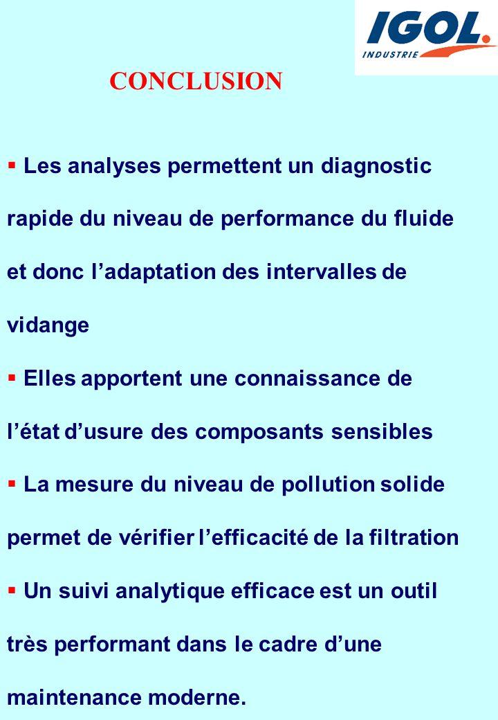 CONCLUSION  Les analyses permettent un diagnostic rapide du niveau de performance du fluide et donc l'adaptation des intervalles de vidange  Elles a