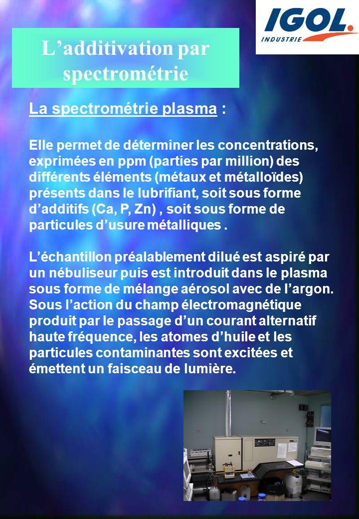 L'additivation par spectrométrie La spectrométrie plasma : Elle permet de déterminer les concentrations, exprimées en ppm (parties par million) des différents éléments (métaux et métalloïdes) présents dans le lubrifiant, soit sous forme d'additifs (Ca, P, Zn), soit sous forme de particules d'usure métalliques.