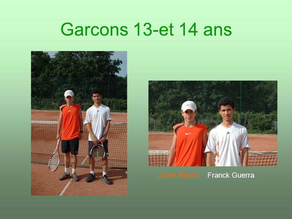 Garcons 13-et 14 ans Julien Raidot Franck Guerra