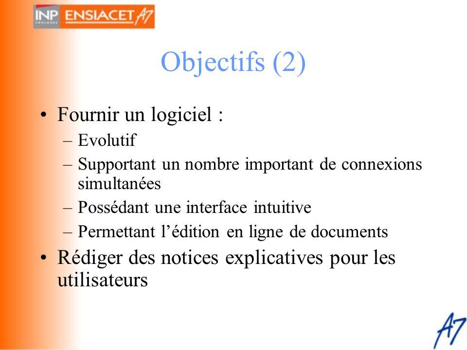 Objectifs (2) •Fournir un logiciel : –Evolutif –Supportant un nombre important de connexions simultanées –Possédant une interface intuitive –Permettan