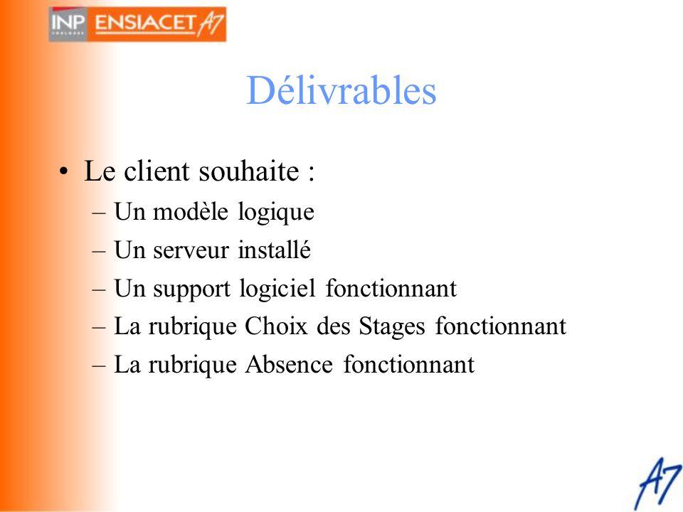 Délivrables •Le client souhaite : –Un modèle logique –Un serveur installé –Un support logiciel fonctionnant –La rubrique Choix des Stages fonctionnant