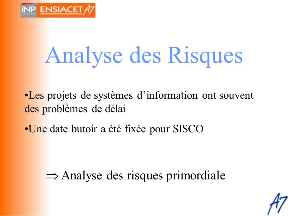 Analyse des Risques •Les projets de systèmes d'information ont souvent des problèmes de délai •Une date butoir a été fixée pour SISCO  Analyse des ri