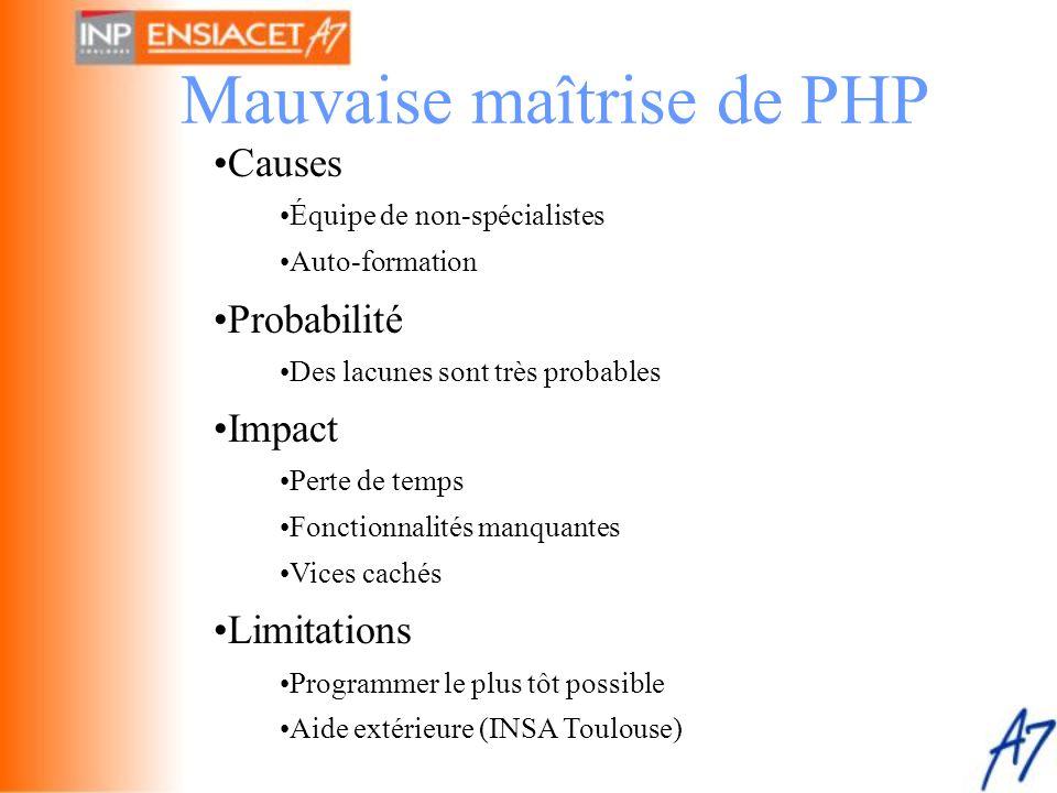 Mauvaise maîtrise de PHP •Causes •Équipe de non-spécialistes •Auto-formation •Probabilité •Des lacunes sont très probables •Impact •Perte de temps •Fo