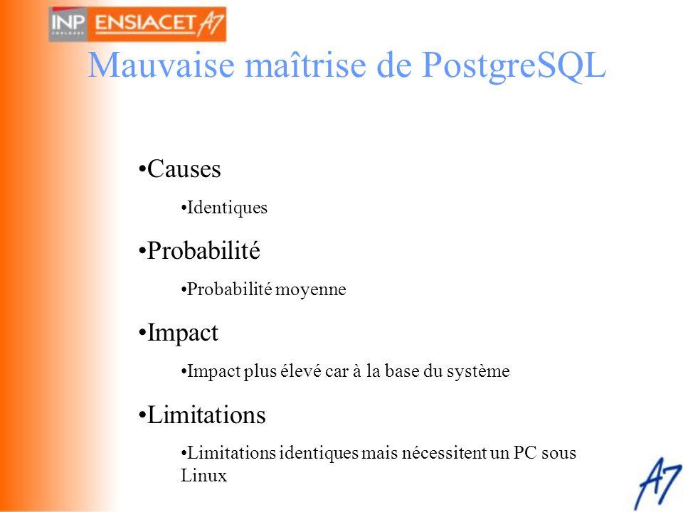 Mauvaise maîtrise de PostgreSQL •Causes •Identiques •Probabilité •Probabilité moyenne •Impact •Impact plus élevé car à la base du système •Limitations