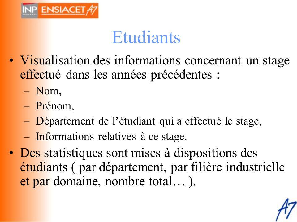 •Visualisation des informations concernant un stage effectué dans les années précédentes : – Nom, – Prénom, – Département de l'étudiant qui a effectué