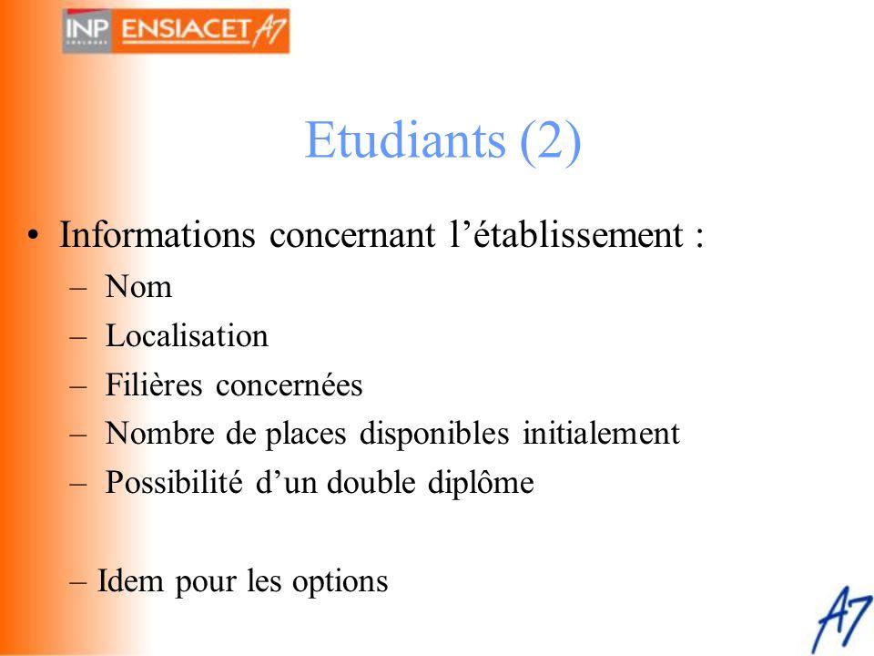 •Informations concernant l'établissement : – Nom – Localisation – Filières concernées – Nombre de places disponibles initialement – Possibilité d'un d