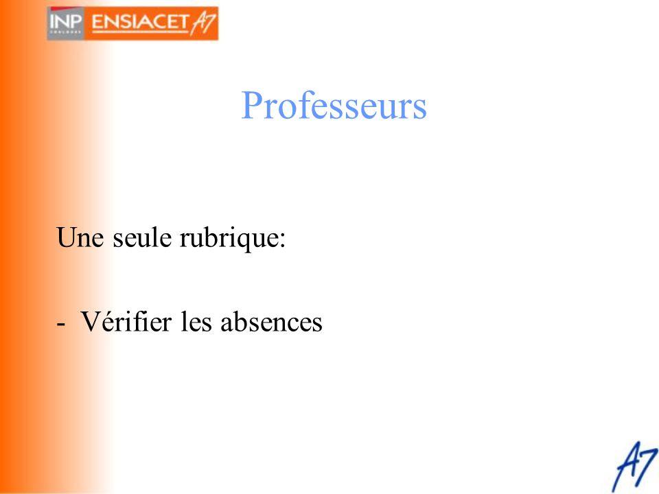 Une seule rubrique: - Vérifier les absences Professeurs