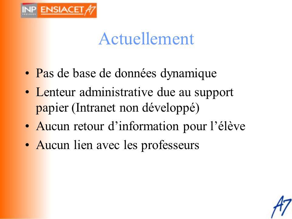 Oracle (2) •Inconvénients : –Onéreux (100 000 Euros de licence) –Complexité de mise en oeuvre –Surdimensionné –Formation nécessaire