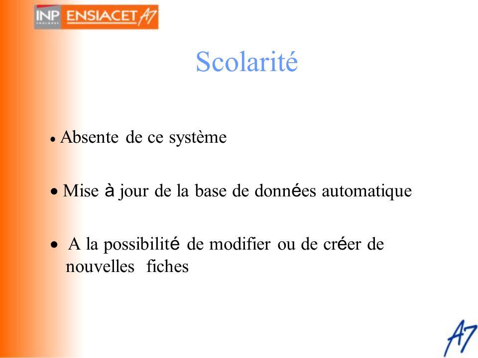  Absente de ce système  Mise à jour de la base de donn é es automatique  A la possibilit é de modifier ou de cr é er de nouvelles fiches Scolarit