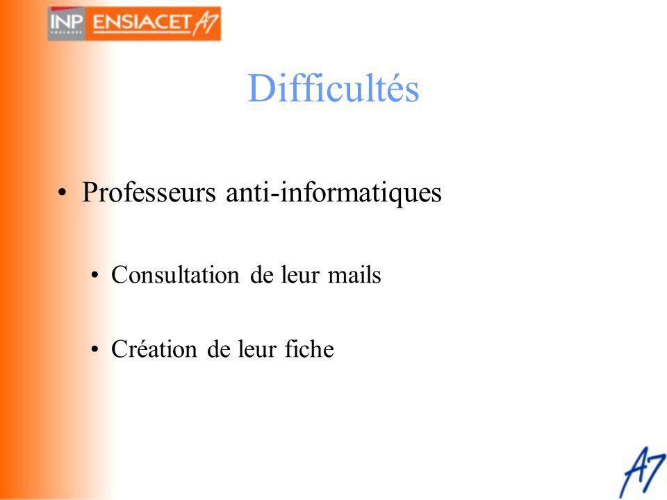 Difficultés •Professeurs anti-informatiques •Consultation de leur mails •Création de leur fiche