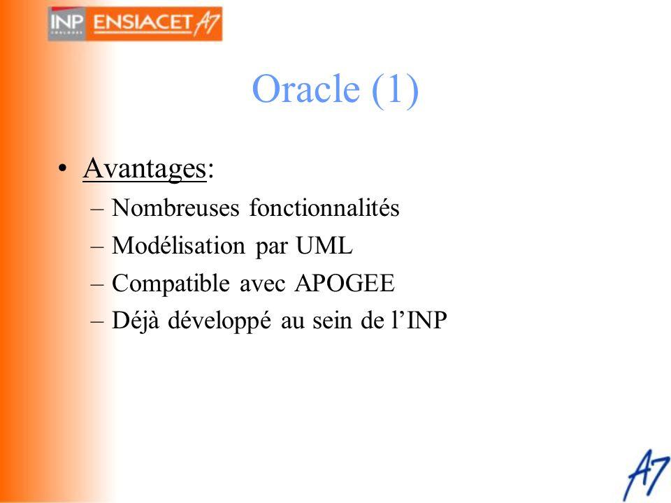 Oracle (1) •Avantages: –Nombreuses fonctionnalités –Modélisation par UML –Compatible avec APOGEE –Déjà développé au sein de l'INP