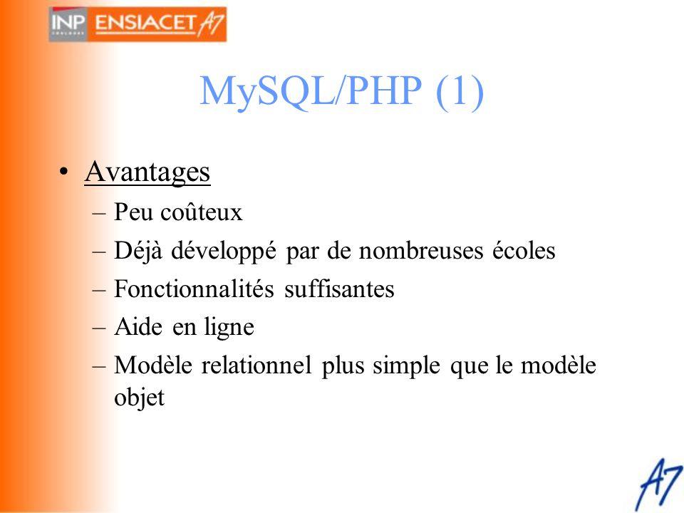MySQL/PHP (1) •Avantages –Peu coûteux –Déjà développé par de nombreuses écoles –Fonctionnalités suffisantes –Aide en ligne –Modèle relationnel plus si