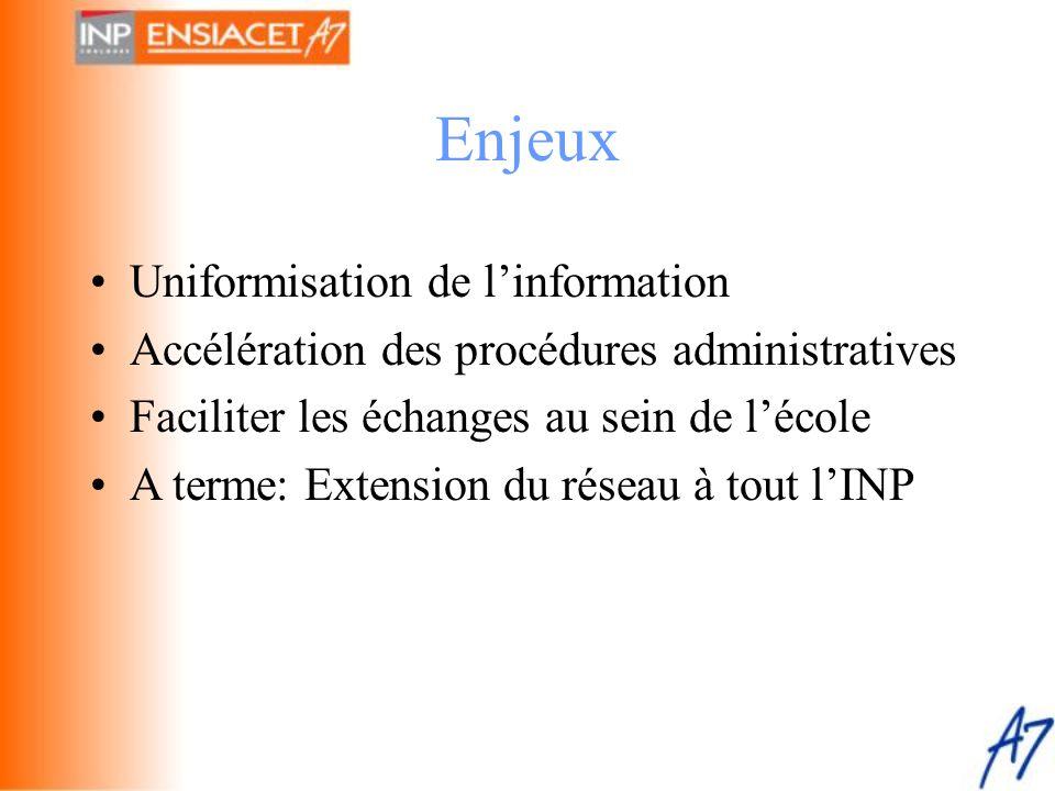 Enjeux •Uniformisation de l'information •Accélération des procédures administratives •Faciliter les échanges au sein de l'école •A terme: Extension du