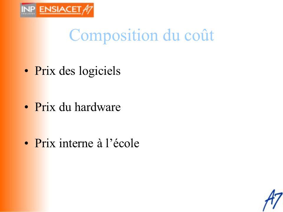 Composition du coût •Prix des logiciels •Prix du hardware •Prix interne à l'école
