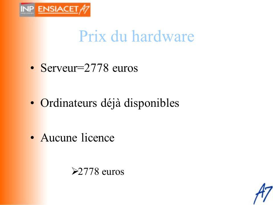 Prix du hardware •Serveur=2778 euros •Ordinateurs déjà disponibles •Aucune licence  2778 euros