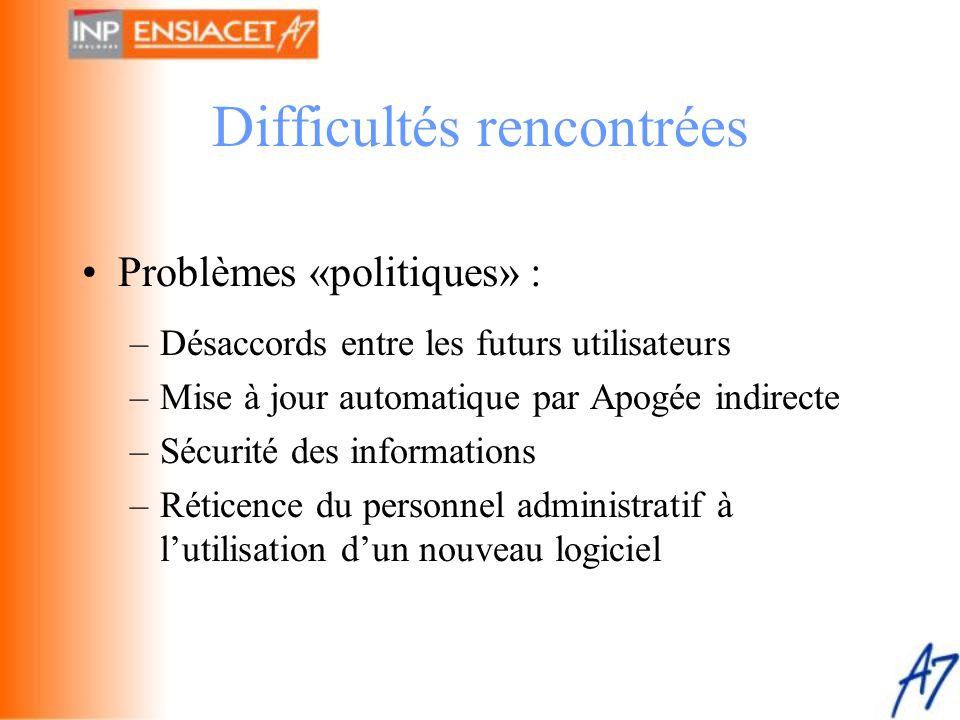 Difficultés rencontrées •Problèmes «politiques» : –Désaccords entre les futurs utilisateurs –Mise à jour automatique par Apogée indirecte –Sécurité de