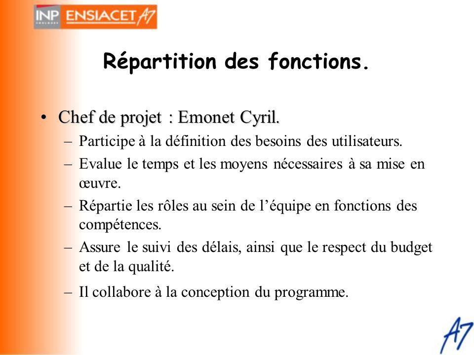 •Chef de projet : Emonet Cyril. –Participe à la définition des besoins des utilisateurs. –Evalue le temps et les moyens nécessaires à sa mise en œuvre