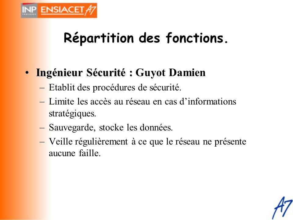 Répartition des fonctions. •Ingénieur Sécurité : •Ingénieur Sécurité : Guyot Damien –Etablit des procédures de sécurité. –Limite les accès au réseau e