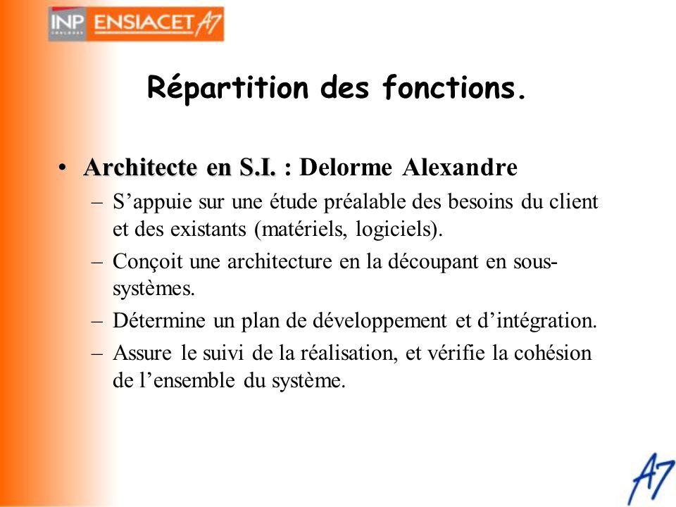 Répartition des fonctions. •Architecte en S.I. •Architecte en S.I. : Delorme Alexandre –S'appuie sur une étude préalable des besoins du client et des