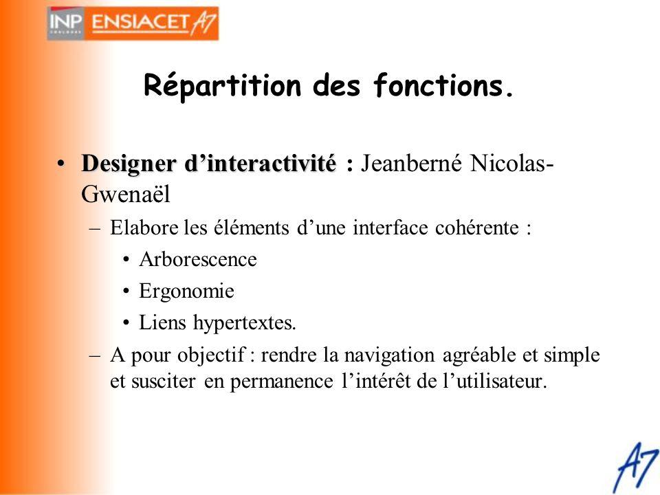 Répartition des fonctions. •Designer d'interactivité •Designer d'interactivité : Jeanberné Nicolas- Gwenaël –Elabore les éléments d'une interface cohé