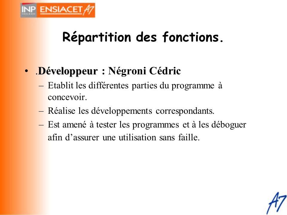 Répartition des fonctions. Développeur •.Développeur : Négroni Cédric –Etablit les différentes parties du programme à concevoir. –Réalise les développ