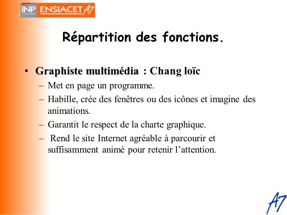 Répartition des fonctions. •Graphiste multimédia •Graphiste multimédia : Chang loïc –Met en page un programme. –Habille, crée des fenêtres ou des icôn