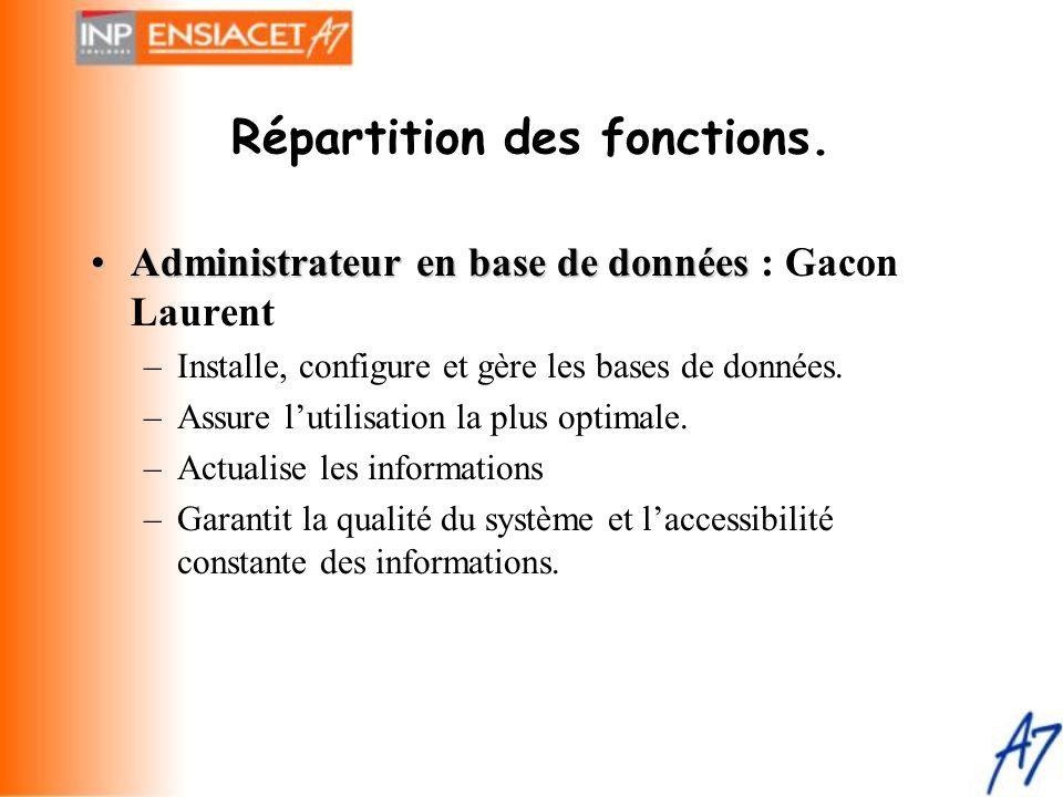 Répartition des fonctions. •Administrateur en base de données •Administrateur en base de données : Gacon Laurent –Installe, configure et gère les base