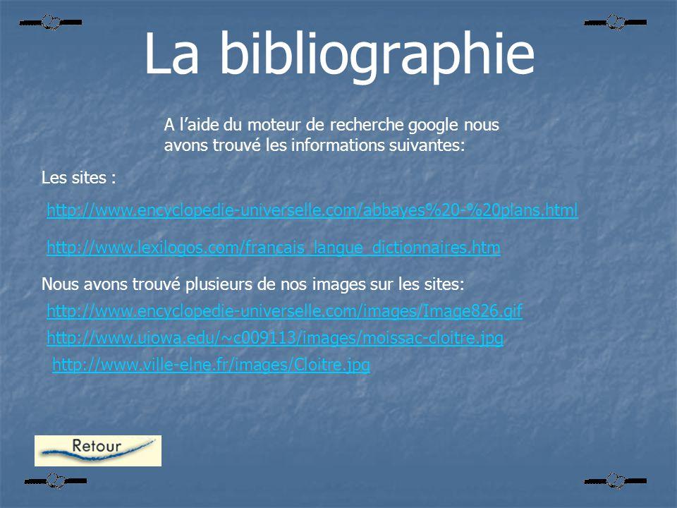 La bibliographie A l'aide du moteur de recherche google nous avons trouvé les informations suivantes: Les sites : http://www.encyclopedie-universelle.com/abbayes%20-%20plans.html Nous avons trouvé plusieurs de nos images sur les sites: http://www.encyclopedie-universelle.com/images/Image826.gif http://www.uiowa.edu/~c009113/images/moissac-cloitre.jpg http://www.lexilogos.com/francais_langue_dictionnaires.htm http://www.ville-elne.fr/images/Cloitre.jpg