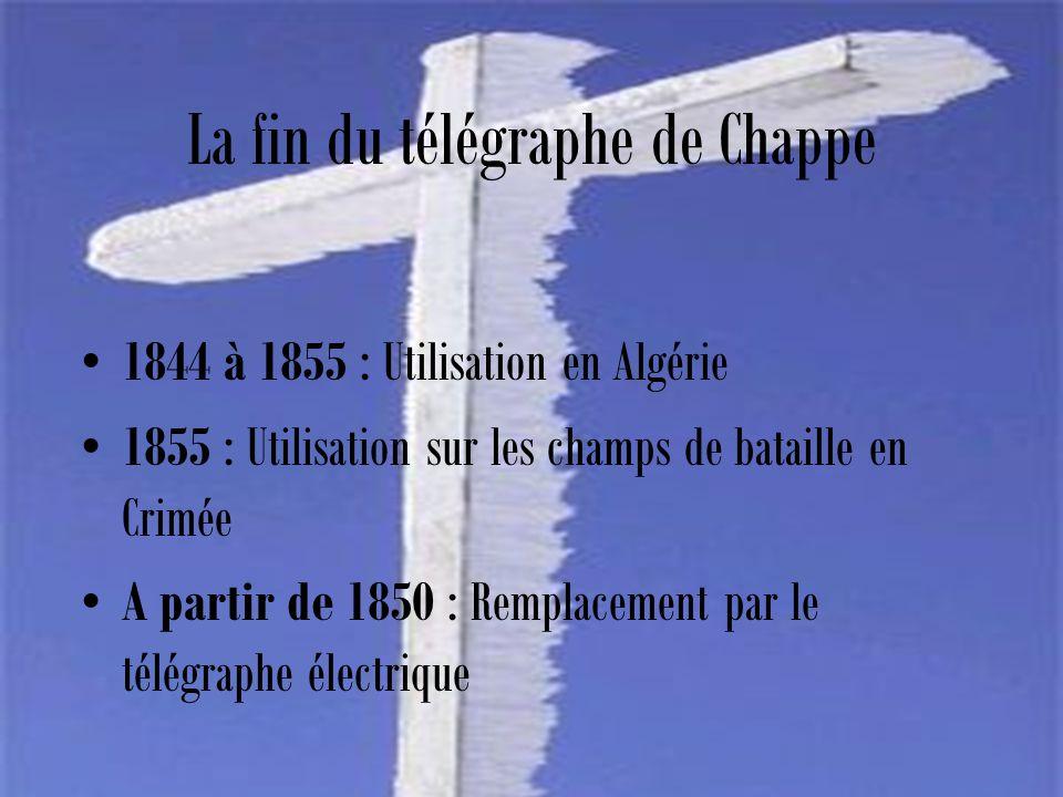 La fin du télégraphe de Chappe •1844 à 1855 : Utilisation en Algérie •1855 : Utilisation sur les champs de bataille en Crimée •A partir de 1850 : Remp