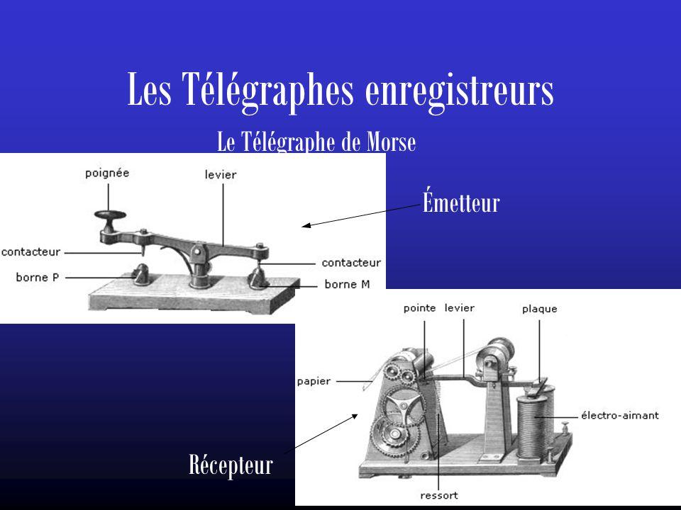 Les Télégraphes enregistreurs Le Télégraphe de Morse Émetteur Récepteur