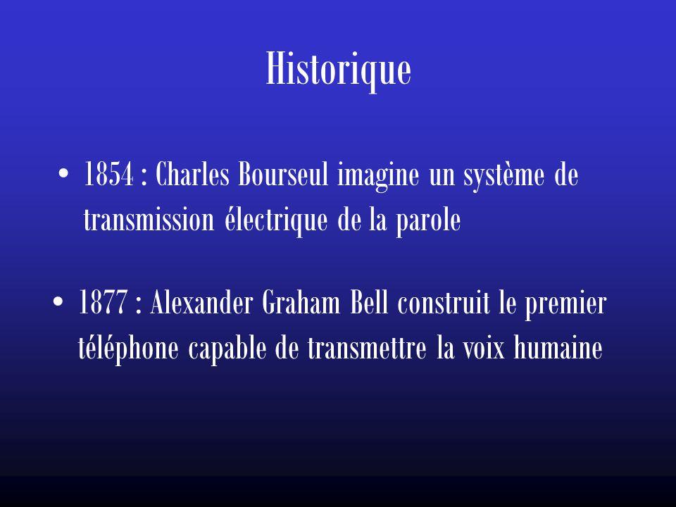 Historique •1854 : Charles Bourseul imagine un système de transmission électrique de la parole •1877 : Alexander Graham Bell construit le premier télé